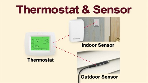 Honeywell VisionPro 8000 Series Thermostats - image 9 from the video