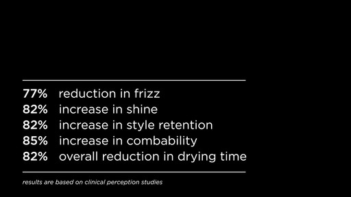 Get The Perfect Blowout With Amika™ Power Cloud Repair   Smooth Dryer - image 10 from the video