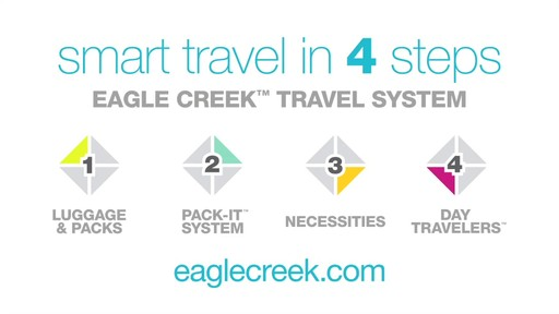 Eagle Creek Robyn Wallet Rundown - image 10 from the video