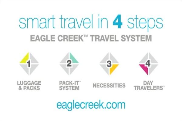 Eagle Creek Kensley Shoulder Bag Rundown - image 10 from the video