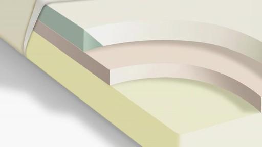 Image Result For Sleep Science Emma Memory Foam Mattress