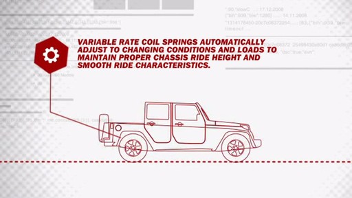 Coil Springs: Variable Rate - image 4 from the video