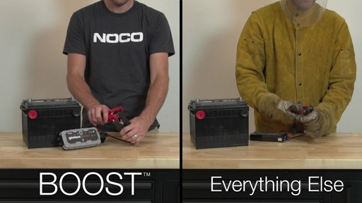 Boost Vs. Everything Else: NOCO Genius Boost, Lithium Ion Jump Starter - image 2 from the video