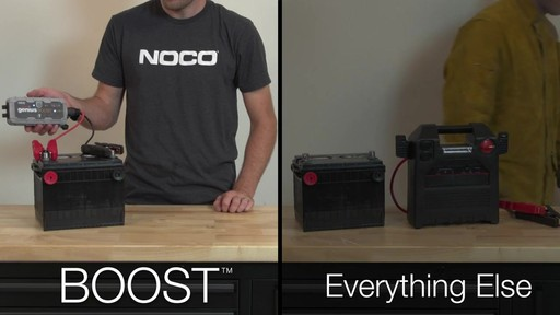 Boost Vs. Everything Else: NOCO Genius Boost, Lithium Ion Jump Starter - image 9 from the video