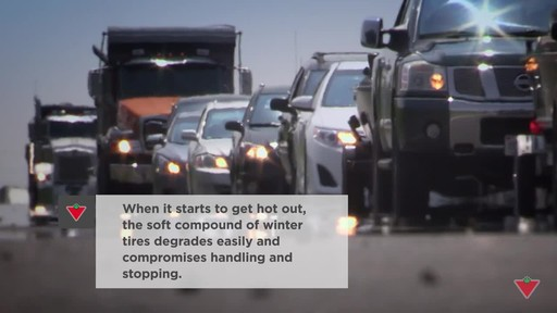 Why avoid driving on winter tires in summer?   - image 5 from the video