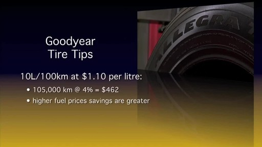 Goodyear Allegra Fuel Max Tire - image 7 from the video