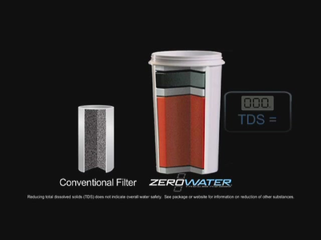 Zero Water water-filtration system - image 2 from the video