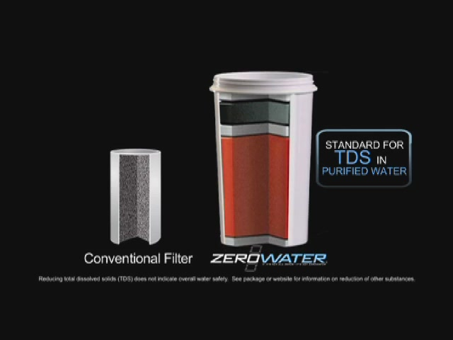 Zero Water water-filtration system - image 3 from the video