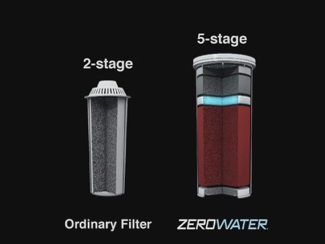Zero Water water-filtration system - image 8 from the video