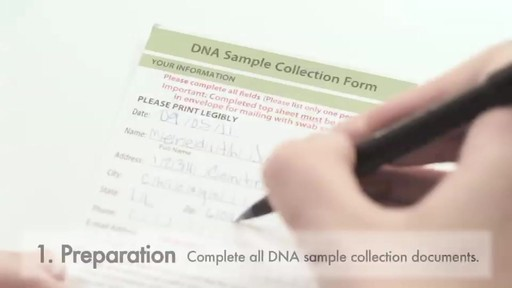 Dog Breed Dna Test Petco