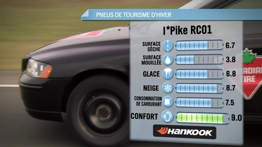 Hankook I*Pike RC01 - image 3 from the video