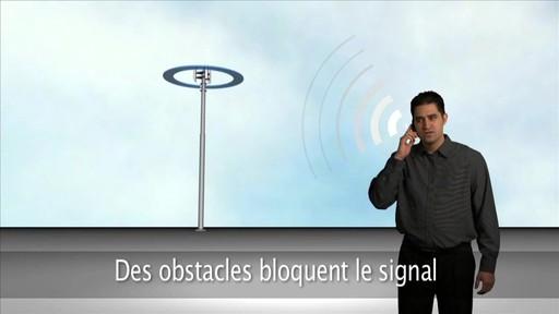 Amplificateur de signal cellulaire wilson fran ais for Amplificateur de signal cellulaire maison