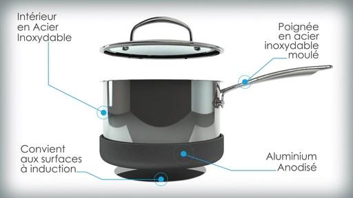 Batterie de cuisine kitchenaid fran ais canadian tire - Batterie cuisine lagostina ...