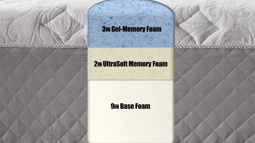 Novaform 174 14 Quot Primafina Gel Memory Foam Mattress 187 Welcome