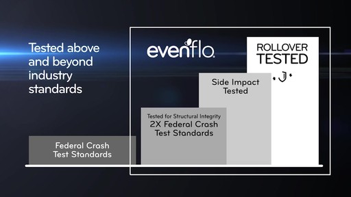 Evenflo® SafeMax™ 3-in-1 Booster Car Seat with SensorSafe Technology - image 9 from the video