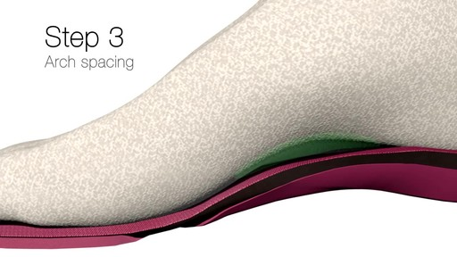 SUPERFEET: Sizing your insole - image 7 from the video