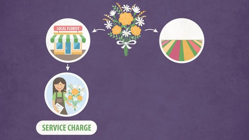 Flower Delivery and Shipping Charge FAQ - image 6 from the video