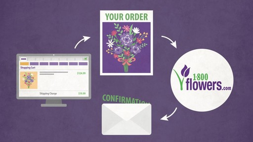 What to Expect After Ordering Flowers Online - image 2 from the video