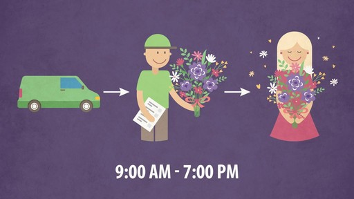 What to Expect After Ordering Flowers Online - image 7 from the video